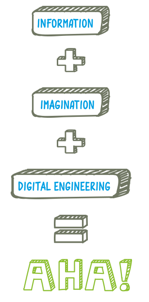 Digital engineering in general is responsible for bringing new opportunities to infrastructure projects that haven't been experienced before.