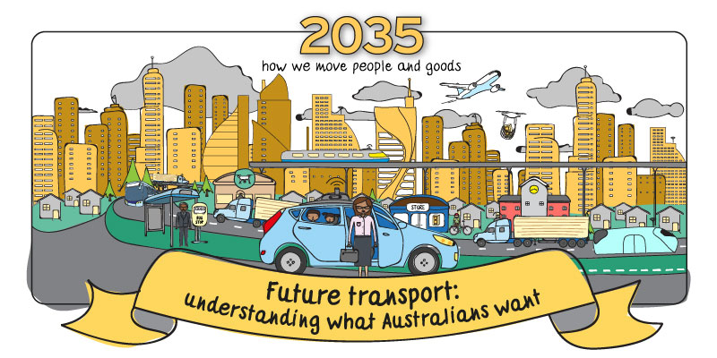 Future transport: Understanding what Australians want