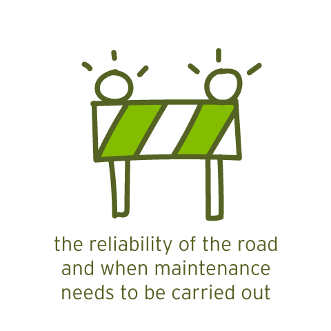 the reliability of the road and when maintenance needs to be carried out