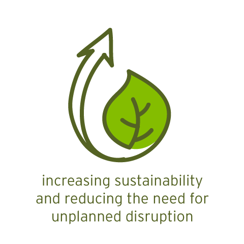 increasing sustainability and reducing the need for unplanned disruption