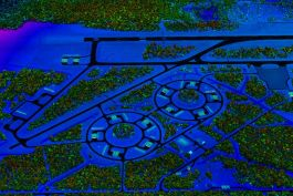 Light Detection and Ranging Aerial Survey (LiDAR)
