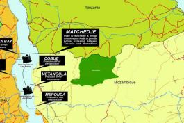 Mtwara Development Corridor Project