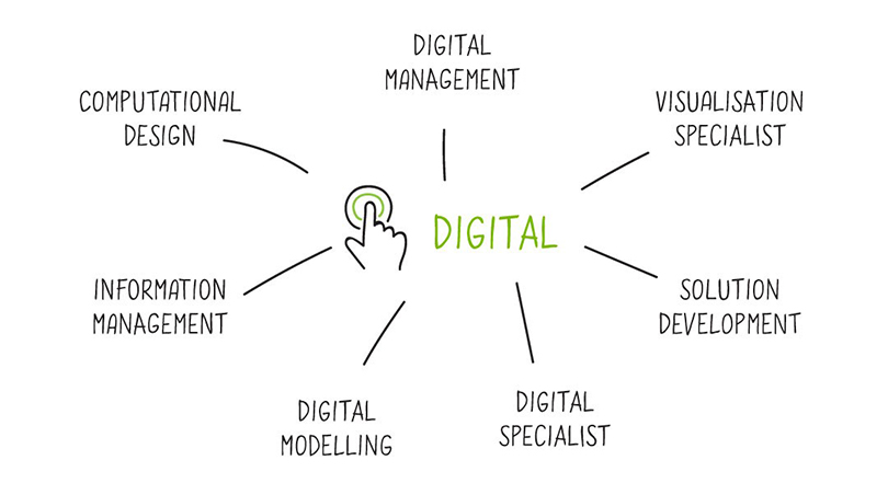 Aurecon Digital Skills